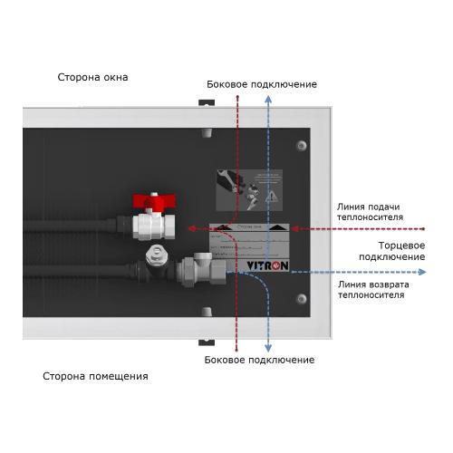Комплект подключения № 2 внутрипольного конвектора Vitron